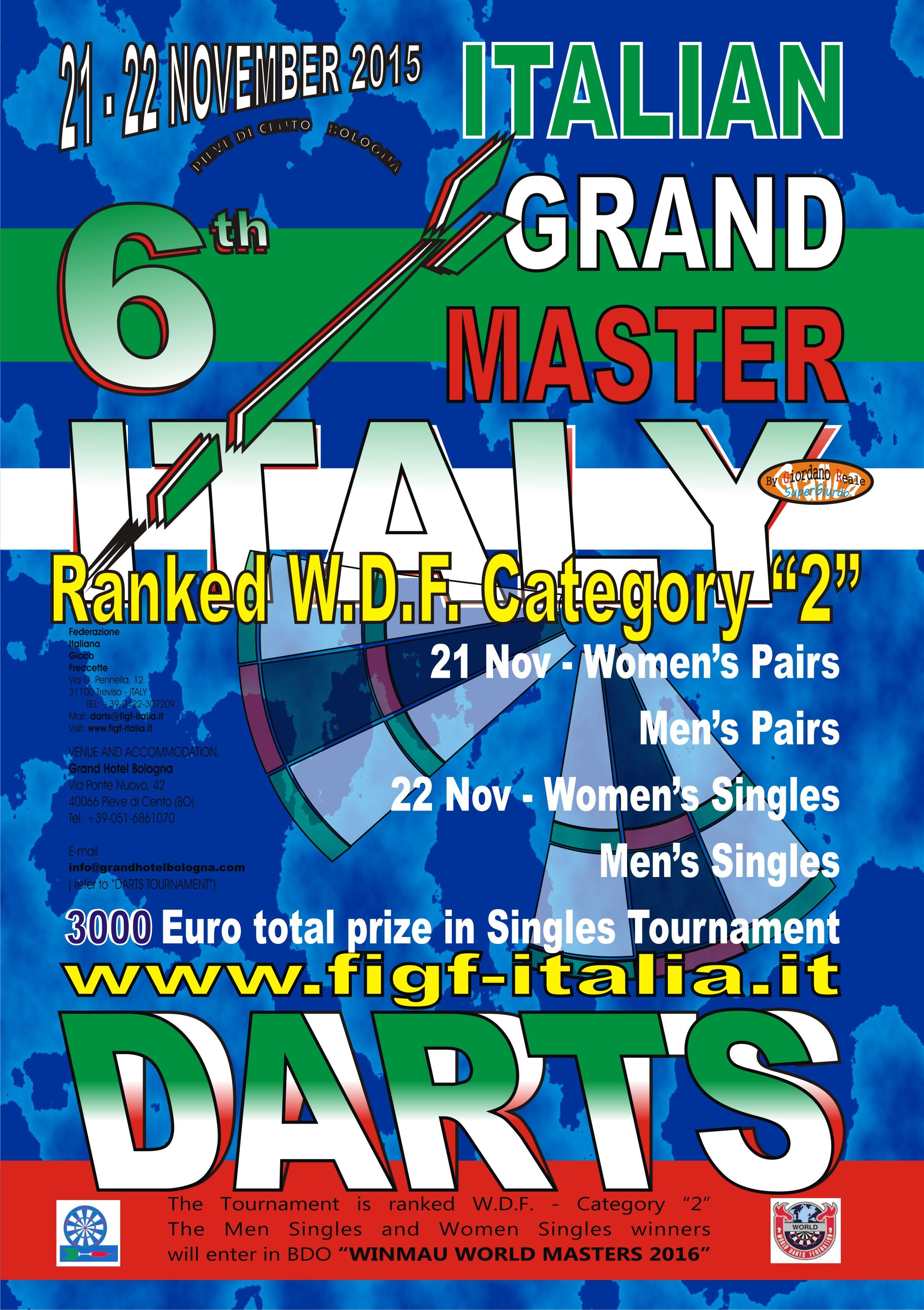 Cartell Itàlia Gran Master